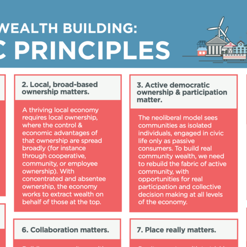 CWB: 8 Basic Principles