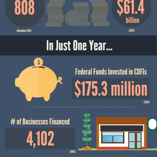 CDFI_Infographic.png