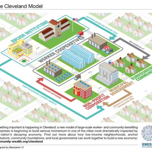 Cleveland Model - Isometric City Final 150dpi.png
