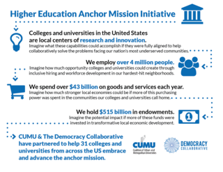Higher Edu Anchor Mission